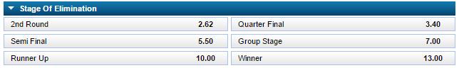 England odds