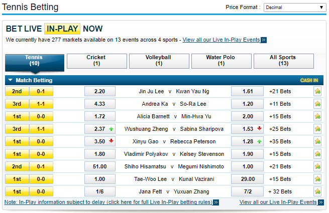 live tennis betting William Hill